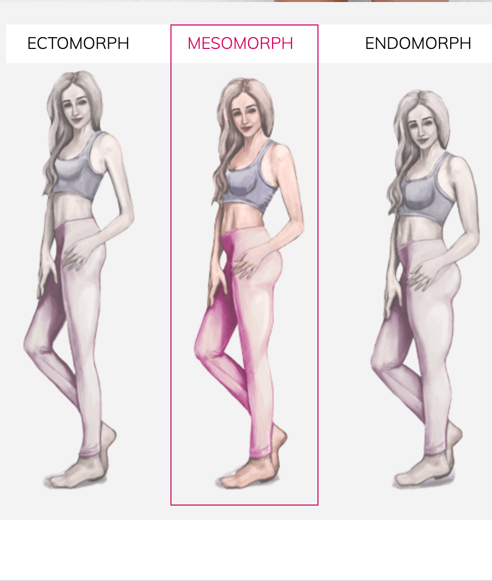Guest Post: Know Your Body Type To Achieve Your Goals Faster